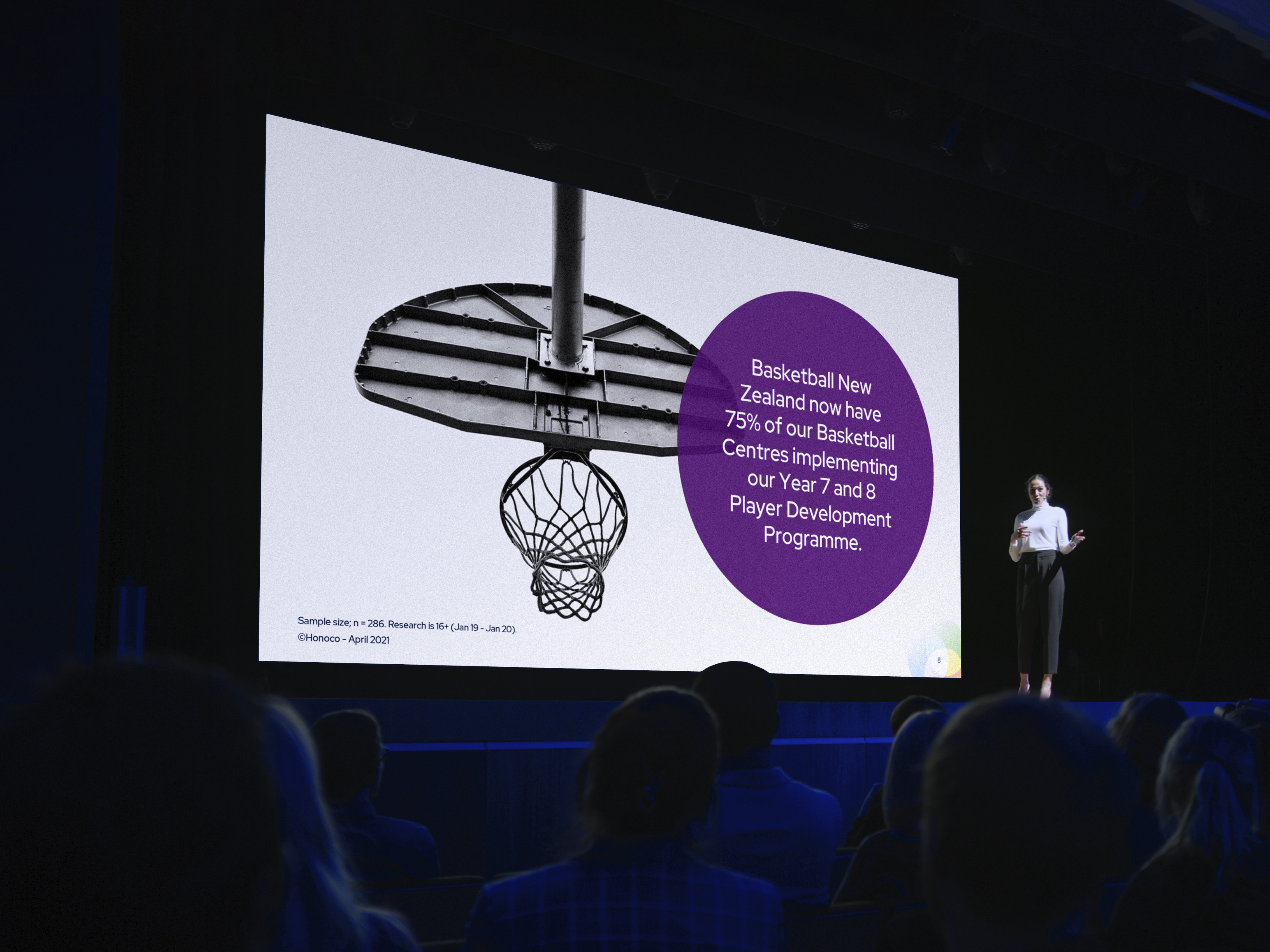 PPT presentation on screen